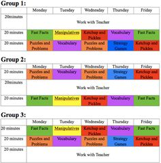 Schedule/Timing daily 5 math groups