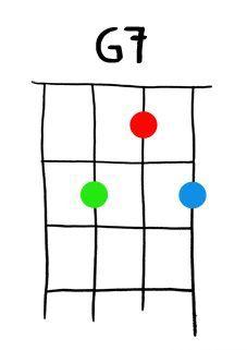 ukulele coloring page