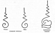 simbolo unalome - Buscar con Google