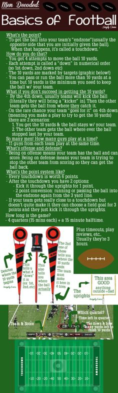 Need some basic football knowledge? Here's a breakdown of the Basics of Football on my blog Simply Evani! #sports