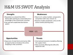 swot analysis fashion brand - Cerca con Google