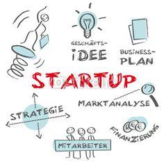 Startup/Unternehmensgründung