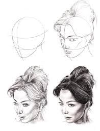 how to draw step by step for beginners - Google Search
