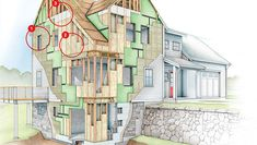 Insulation For Both Sides of the Sheathing