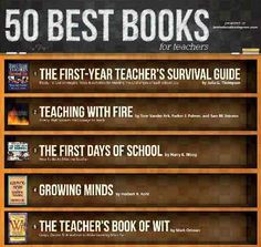 Top 50 Books For Teachers and Educators [Poster Version]