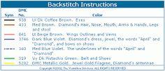 Toddler Birthstone Fairy April Diamond Cross Stitch Pattern 4/5