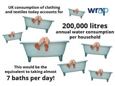 Recycling Facts, Clothing And Textile, Wales, Bath Mat, Centre, Household, Home Decor, Decoration Home, Room Decor