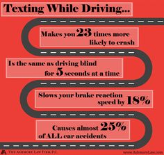 The Dangers of Texting While Driving