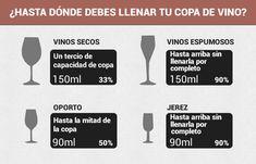 Llenar copas de vino