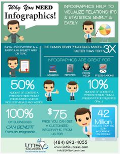 Infographics are the hottest trend in business marketing today.  We'll create a customized infographic for your business.  Utilize your infographic for:  -  Your website  -  Presentations  -  Reports  -  Social Media Postings  -  Much More!  Every business or organization can benefit from an infographic.  Call us today to talk to one of our talented marketing specialists!  Quick Turnaround Guaranteed!  (484) 893-4055