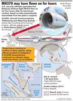 Latest Aviation Mystery: 7 Possible CONSPIRACY Theories