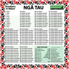 Learn the numbers and how to count in Maori from as well as large numbers and ordinals Maori Words, Ordinal Numbers, 1 To 100, Simple Birthday Cards, Maori Art, Prefixes, Parents As Teachers, Learning Spaces, Teacher Resources
