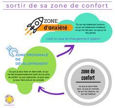 Sortir de sa zone de confort - infographie - développement personnel & bien-être
