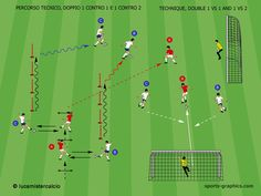 PERCORSO TECNICO, DOPPIO 1 CONTRO 1 E 1CONTRO 2 - LucaMistercalcio Football Soccer, Football Stuff, 1 Vs 1, Soccer Training Drills, Trainer, Kara, Sports, Workouts, Fitness