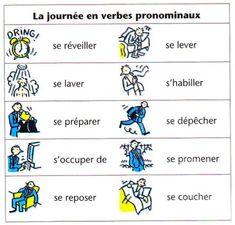 pronominaux