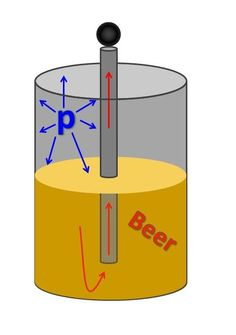 Physics Buzz: The Physics of Beer