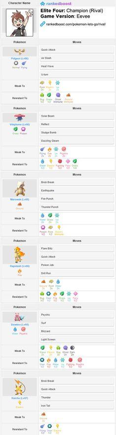 79 Pokemon Let S Go Ideas Pokemon Eevee Let It Be