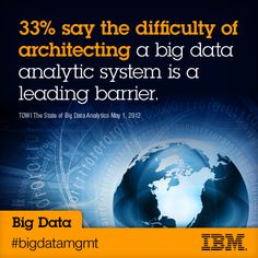 """#Rising volumes of data in all of our systems present a challenge for all organizations"""" #bigdata #hadoop"""
