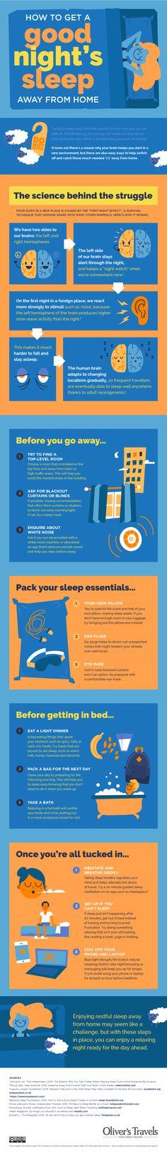 Infographic: Here's how to fall asleep when you're away from home