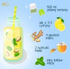 Przepis na wodę oczyszczającą organizm i ułatwiającą odchudzanie - DomPelenPomyslow.pl Healthy Life, How To Plan, Fitness, Eat, Recipes, Smoothie, Healthy Living, Smoothies, Shake