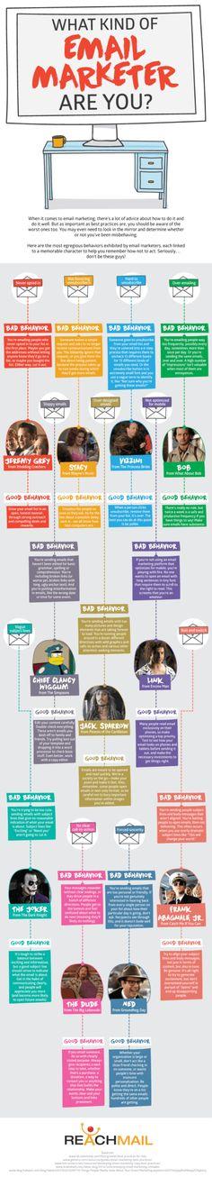 Bad Email Marketing Behavior