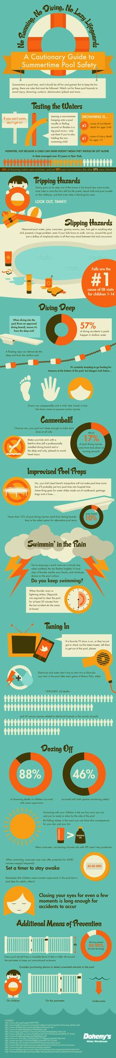 A Cautionary Guide to Summertime Pool Safety Infographic - Water Safety Magazine