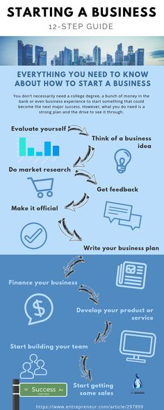 A Simple Guide to Start a Successful Business Small Business Plan, Start Up Business, Starting A Business, Business Planning, Online Business, Business Ideas, Successful Business, Go Getter, Digital Marketing