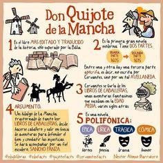 Spanish Basics: How to Describe a Person's Face Spanish Basics, Ap Spanish, Spanish Grammar, Spanish Culture, Spanish Vocabulary, Spanish Language Learning, Spanish Teacher, Spanish Classroom, How To Speak Spanish