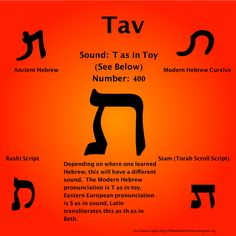 Hebrew is the language of the Bible and often deemed as sacred but this is not the only reason why people choose to learn this ancient language. For many it is the historic heritage and cultural aspects of the nomadic Hebrews that ins Hebrew Cursive, Learn Hebrew Alphabet, Biblical Hebrew, Hebrew Words, Cursive Numbers, Learn Hebrew Online, Hebrew School, Torah, Learning