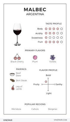 Brandy and Wine. Helping You Select That Perfect Bottle Of Wine. The wine tasting hobby has shown growth in the past few years. No longer relegated to the rich or the snobbish, wine is a fascinating drink and a wonderful Wine Tasting Notes, Wine Tasting Party, Wine Parties, Guide Vin, Wine Guide, Malbec Wine, Riesling Wine, Cabernet Sauvignon, Wine Chart