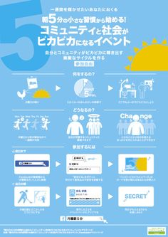 infogra.me(インフォグラミー)| 【インフォグラフィックでイベントのストーリーを伝える】 A4 Poster, Poster Layout, Book Layout, Graphic Design Layouts, Layout Design, Graph Design, Web Design, Flyer And Poster Design, Typographic Design