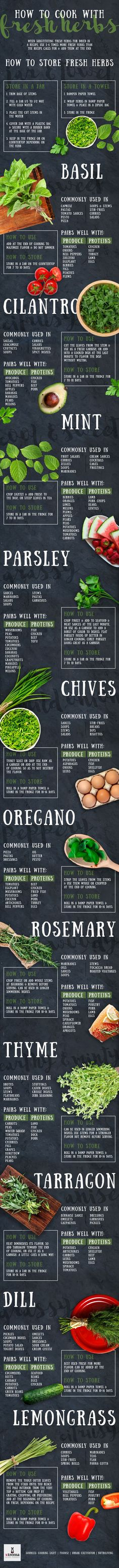 How to Cook With Fresh Herbs | Cooking and Storing Fresh Herbs