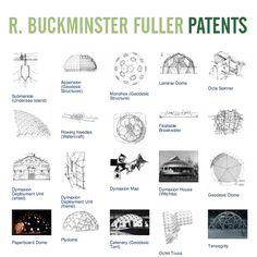 buckminster fuller  TC Howard, Duncan Stuart, etc
