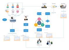 Workflow Diagram  Workflows Wireframes  Storyboards