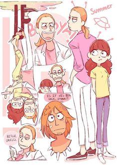Rick and Morty genderbender! AU