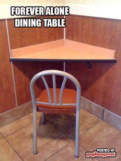 Eating Alone Funny : eating, alone, funny, Eating, Alone, Ideas, Alone,, Never