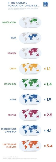 INFOGRAPHIC: If Everyone Lived Like An American, How Many Earths Would We Need?