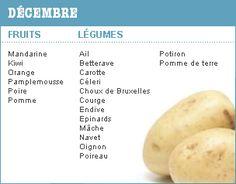 janvier Cooking Cookies, Batch Cooking, French Food, Herbalife, Permaculture, Menu, Healthy Recipes, Diet, Vegan