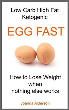 Egg Fast Diet Menu Plan (Low Carb & Keto) and FAQs | I Breathe I'm Hungry