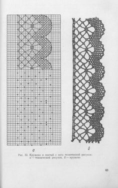 Sewing Crafts, Sewing Projects, Bobbin Lacemaking, Bobbin Lace Patterns, Lace Heart, Lace Jewelry, Costume Shop, Needle Lace, Lace Making