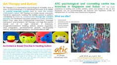 Art Therapy for people with Autism