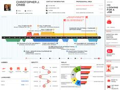 Christopher J. Cribb - Infographic Resume by Christopher J. Cribb, via Behance