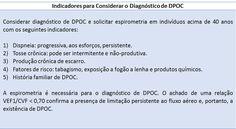EPM Journal of Medicine - Sao Paulo Hospital General