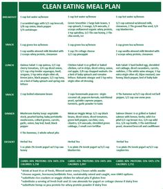Clean Eating Meal Plan by luz Clean Eating Meal Plan, Healthy Eating Tips, Healthy Habits, Get Healthy, Healthy Choices, Healthy Life, Healthy Living, Healthy Food, Eat Right