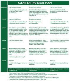 Clean Eating Meal Plan www.beachbodycoach.com/sheryllynn11  www.shakeology.com/sheryllynn11