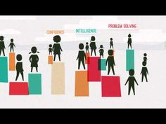 Supporting Resilience - YouTube