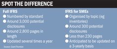 The idea of a different application of IFRS for large companies and SME may be more costly and time consuming although in this factsheet, this differenciation looks sensible due to the size of companies and their different needs. Accounting And Finance
