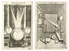 Hidden Treasure: 10 Centuries of Visualizing the Body in Rare Archival Images | Brain Pickings