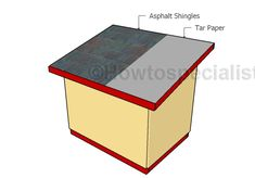 Attaching the roofing Large Dog House Plans, Extra Large Dog House, Build A Dog House, Large Dogs, Roof Trim, Dog Toilet, Drip Edge, Wood Putty, Living Roofs