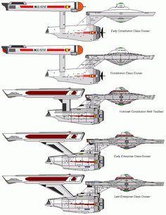 Uss Enterprise Ncc 1701, Star Trek Enterprise, Deep Space Nine, Starwars, Canal 13, United Federation Of Planets, Starfleet Ships, Sci Fi Spaceships, Star Trek Starships
